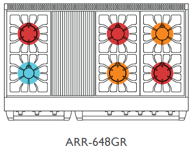 Top Configuration for ARR-648GR