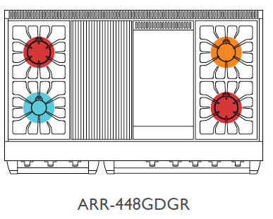 Top View of ARR-448GDGR*