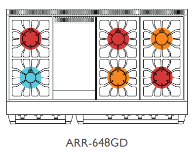 Top View of ARR-648GD*
